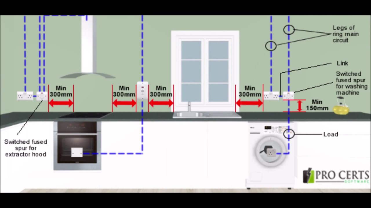 Can A Socket Be Installed Inside A Kitchen Cabinet Youtube