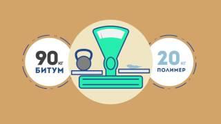 Видео реклама для сайта с целью продвижения бизнеса. Заказать инфографику.(, 2017-01-30T12:24:00.000Z)