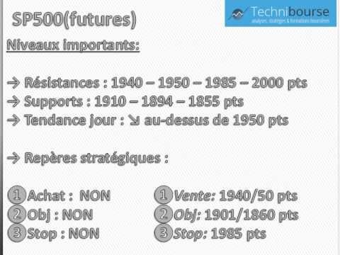 SP500/EURUSD 12/08/14