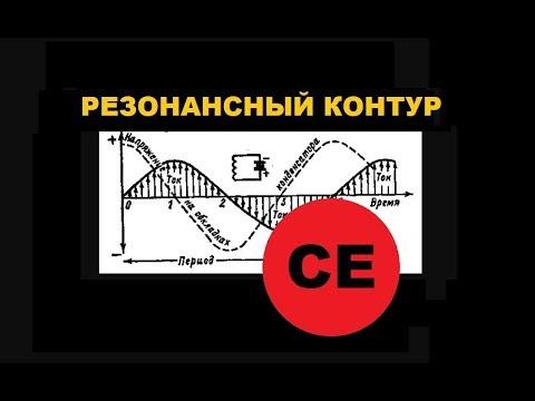 Free Energy Systems - Резонанс и СЕ