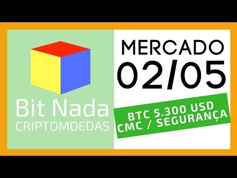 Mercado de Cripto! 02/05 Bitcoin 5.300 USD / BitConf / CoinMarketCap / Segurança