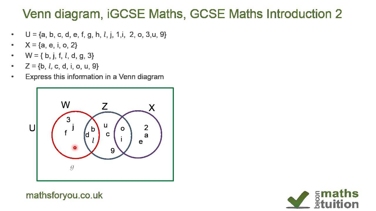 Venn diagram igcse math gcse math introduction 2 youtube pooptronica Images