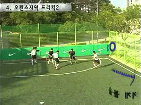 Bài tập phối hợp bóng đá mini