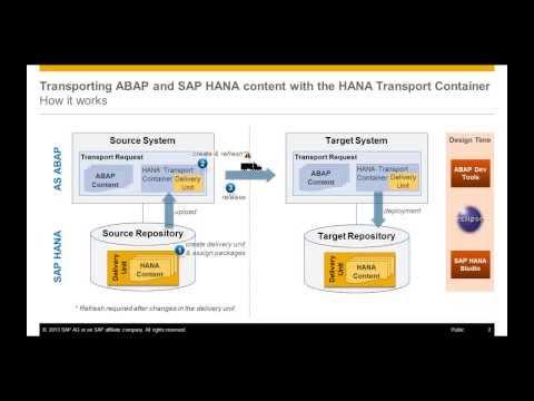 SAP HANA Academy - ABAP: How to transport ABAP and SAP HANA content using HTC