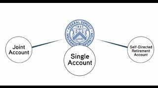 deposit insurance coverage personal accounts