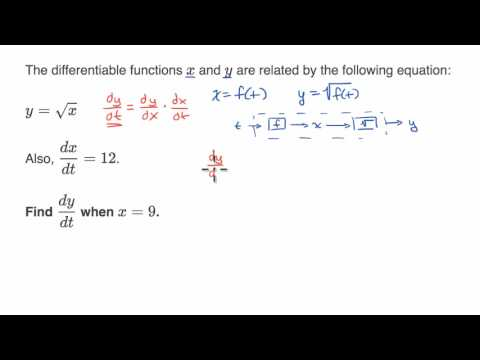 Differentiating related functions intro | Advanced derivatives | AP Calculus AB | Khan Academy