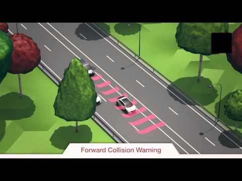 Honda ADAS (Advanced Driver Assist System)