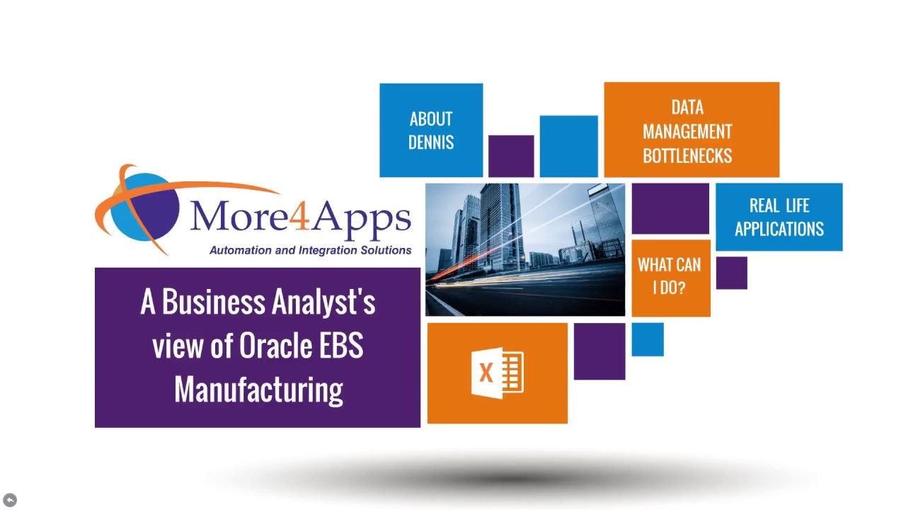 A Business Analyst S View Of Oracle Ebs Youtube