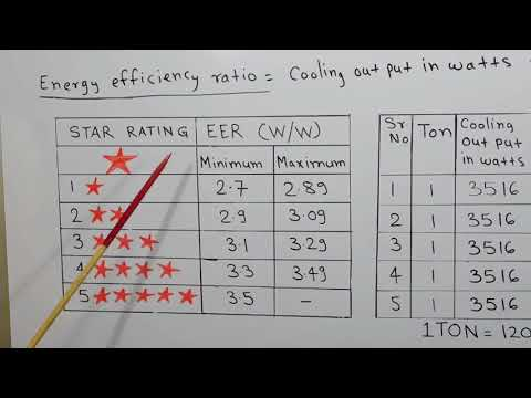 Star Rating For Air conditioners in Hindi/ए.सी की स्टार रेटिंग