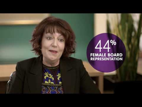 50 years of Teachers Mutual Bank