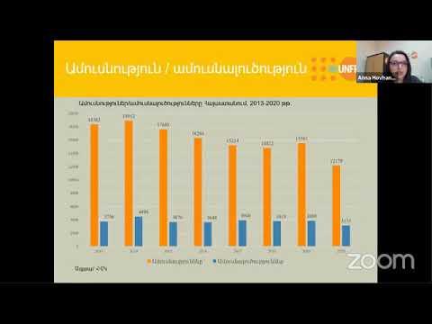 Հայաստանի ժողովրդագրական խնդիրները․ որտեղ հաց, այնտեղ կաց