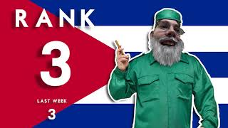 Fantasy Baseball Rankings - Week 13