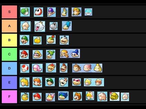 mario kart 8 deluxe character tier list