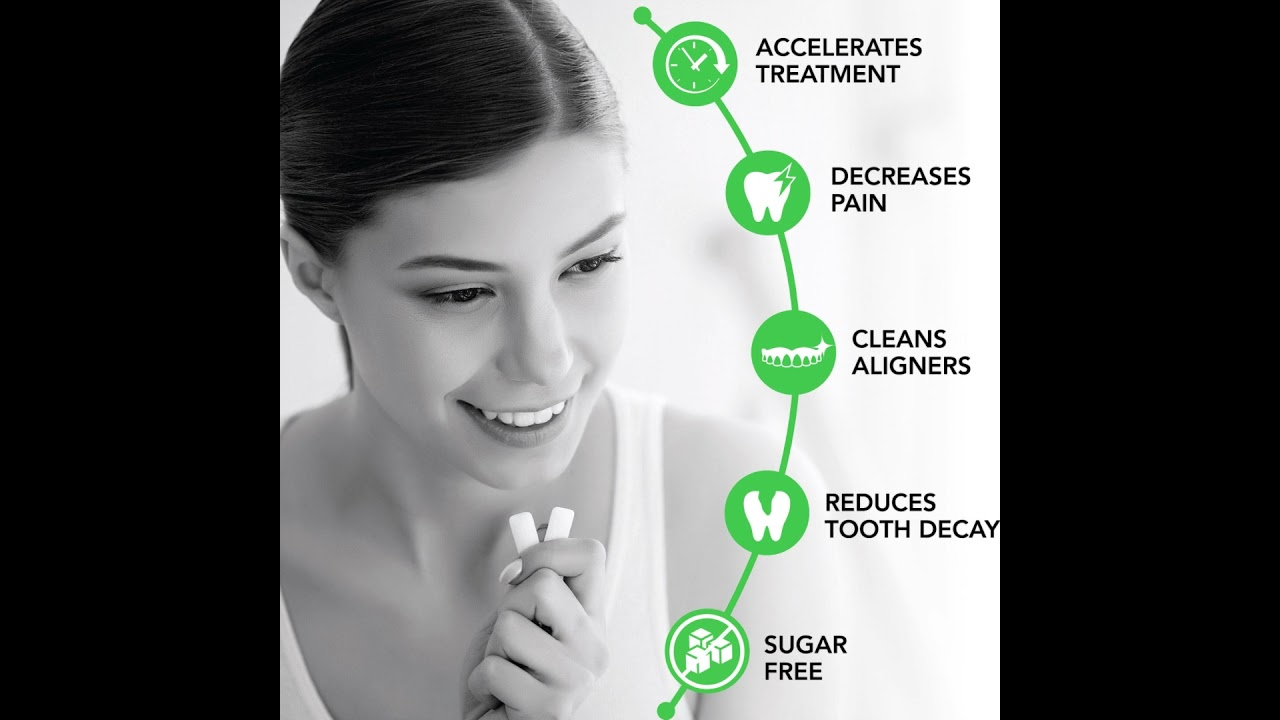 Active gum for clear aligners and braces.