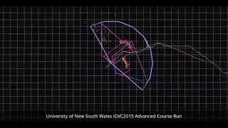 IGVC 2015 UNSW Advanced Course Visualisation - Speed Record
