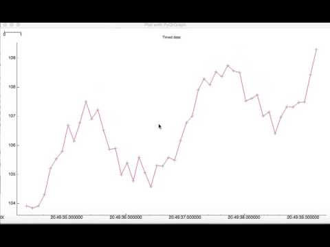 pyqtgraph random walk - YouTube