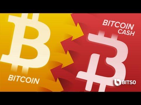 Compra Bitcoin, Ripple , Ethereum en oxxo, banco, farmacias, Ahorra y gana.