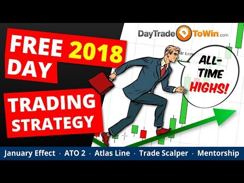 Learn the Best Trading Methods to Use in 2018 - History Repeats on Stock Charts