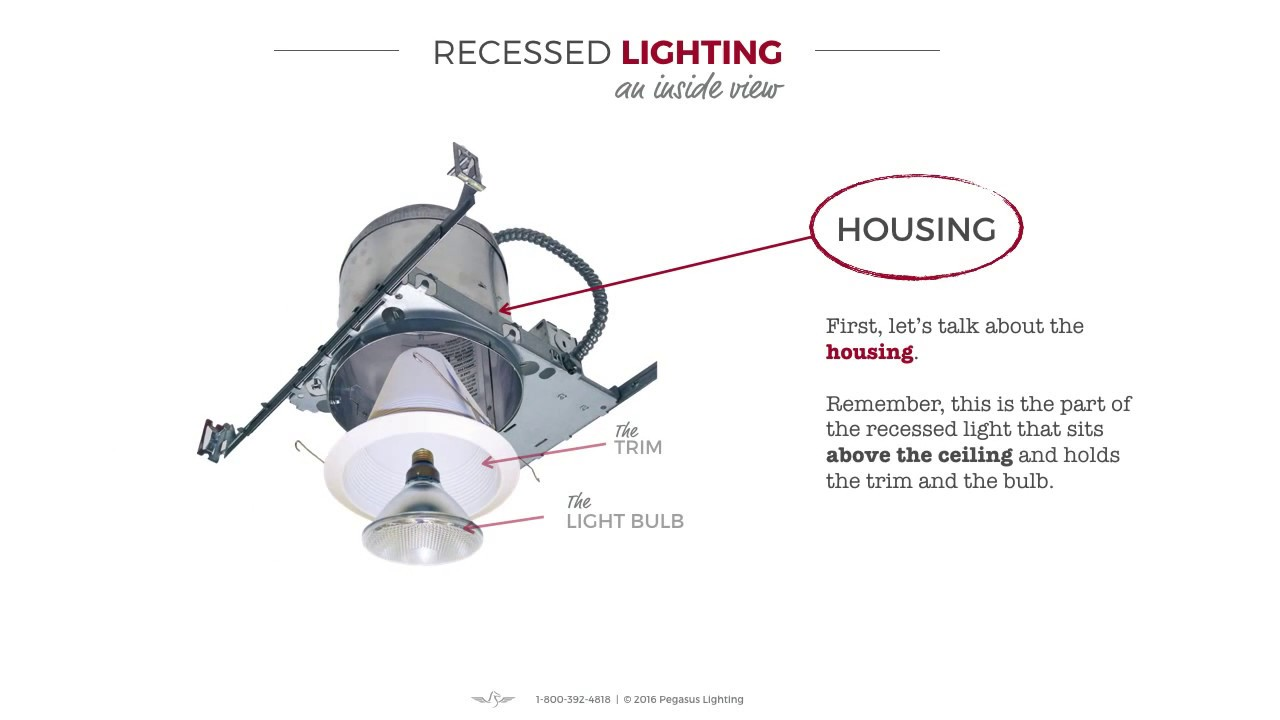 Beginner S Guide To Recessed Lighting
