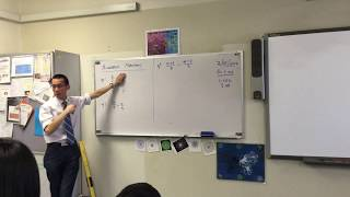 Algebraic Fractions (1 of 2: Addition & Subtraction)