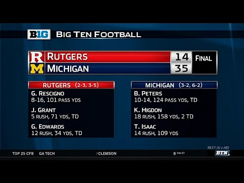 Rutgers at Michigan - Football Highlights