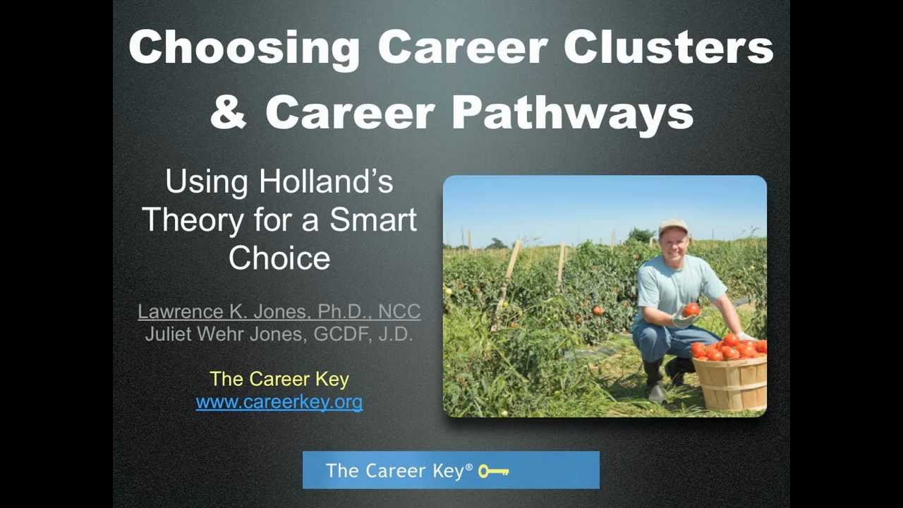 Choosing Career Clusters And Career Pathways Youtube