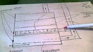 Как сделать коптилку - сушилку в одном корпусе.(Функциональная, рабочая конструкция коптилки - сушилки в одном корпусе. Теперь ты без проблем закоптишь..., 2015-01-22T11:01:19.000Z)