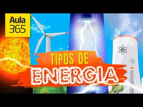 Tipos de Energía   Videos Educativos para Niños