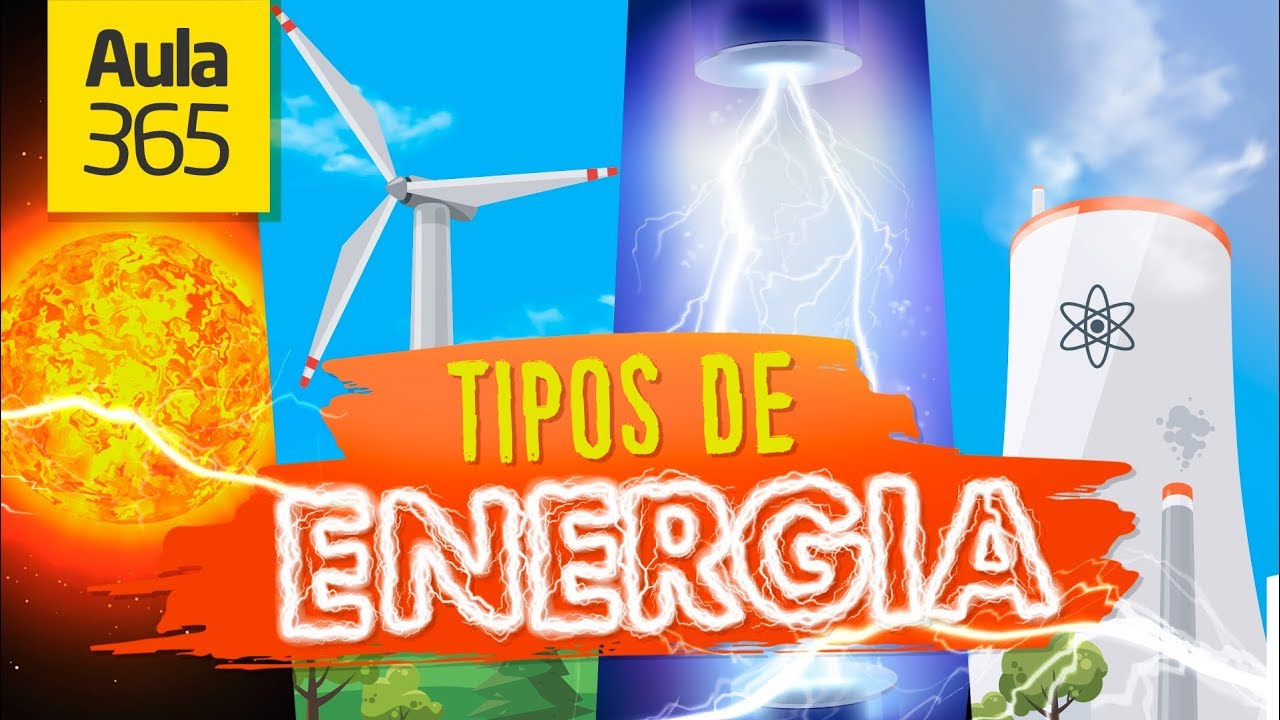 Tipos De Energía Videos Educativos Aula365 Youtube