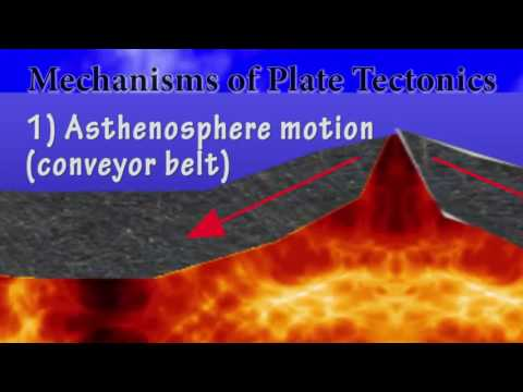 54) Plate Tectonics 4 - Mechanisms