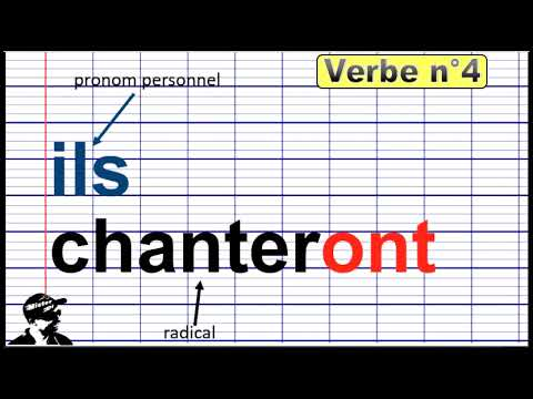 Conjuguer Chanter Au Futur 2019 Youtube