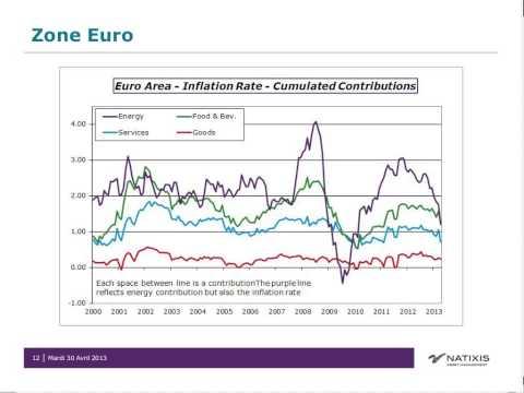 Comment s'inscrit le programme de stabilité pour la France dans la conjoncture ?