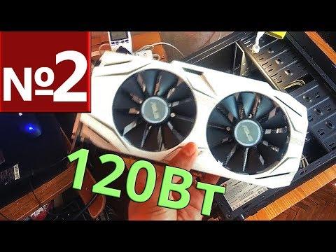 Купить видеокарту PALIT STORMX nVidia GTX 1050Ti 4Gb DDR5
