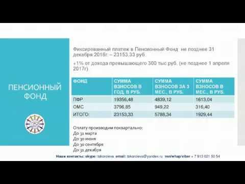 Налог в пенсионный фонд для ип образовавшийся