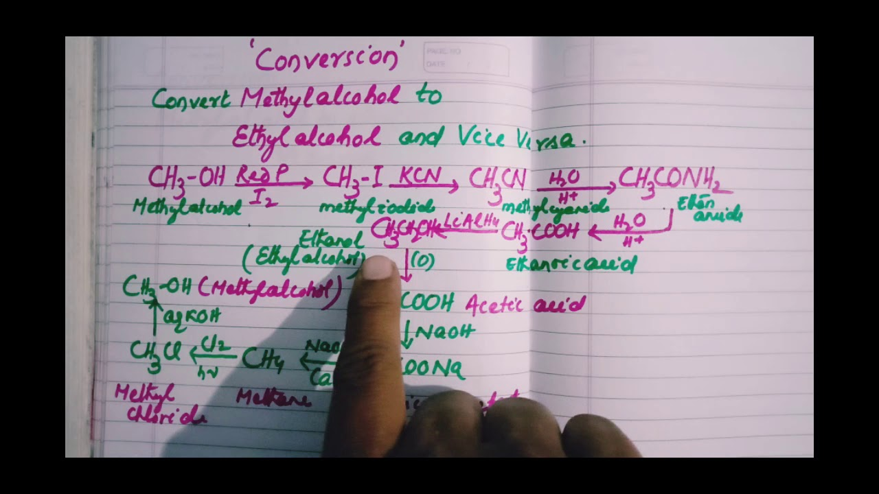 Conversion/methyl alcohol(methanol) to ethyl alcohol(ethanol) and vice  versa//Tushar Sir's Chemistry