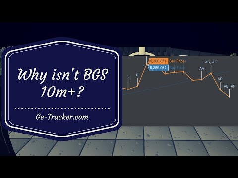 Market Talk: Why isn't the BGS 10m+? || BGS vs DWH & AGS