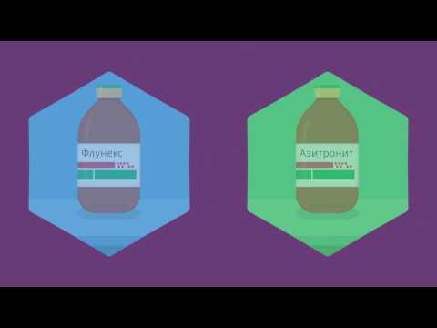 Азитронит и Флунекс - эффективная схема лечения нодулярного дерматита