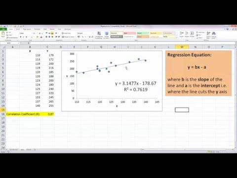 How to find the sample regression equation in excel