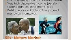 Consumer Profile - Demographics