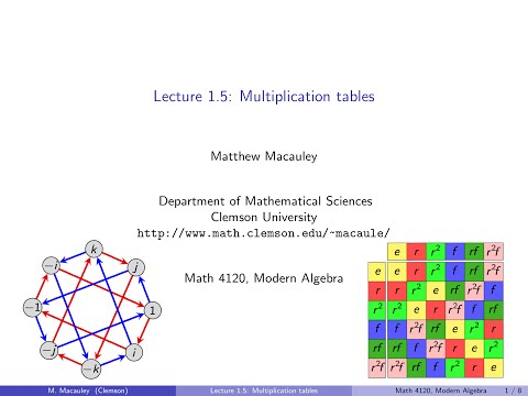 Visual Group Theory, Lecture 1.5: Multiplication tables