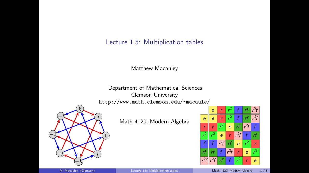 Visual Group Theory Lecture 15 Multiplication Tables Youtube