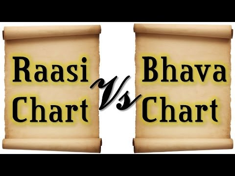 Rasi Chart Vs Bhava Chalit Chart The Big Difference YouTube