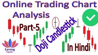 Doji Candlestick Patterns & Analysis Part 5 | for Beginners-In Hindi