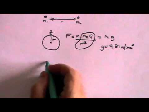 General Relativity: An Introduction - Part 1 of 2