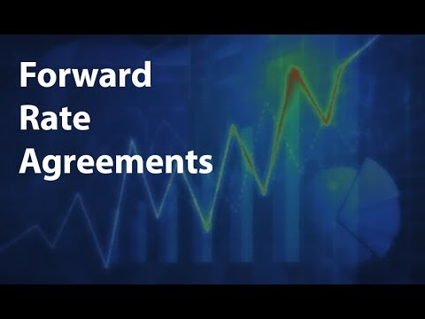 Forward Rate Agreements: Explanation and Examples