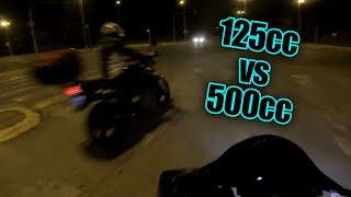 First time on YAMAHA R125 ended CHASING 500cc motorcycle [Miseluk RACETRACK]