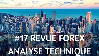 REVUE FOREX ANALYSE TECHNIQUE #17 -12 Août 2018 MASTER FENG TRADING