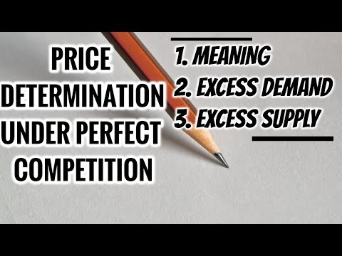 price determination in a perfectly competitive market