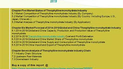 Theophylline monohydrate Industry Global and Chinese 2019 Forecast