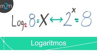 Concepto intuitivo de logaritmo